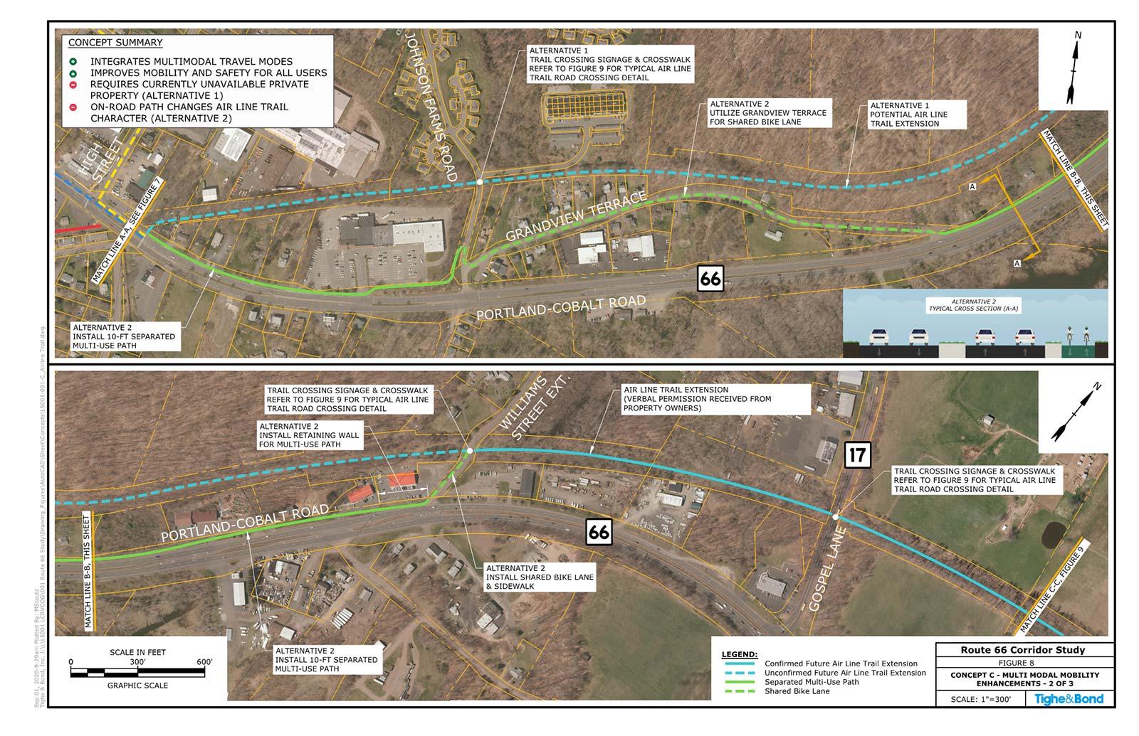 Multi-Modal Mobility Enhancements (Concept C). Route 66 Transportation Study, Portland and East Hampton, CT.