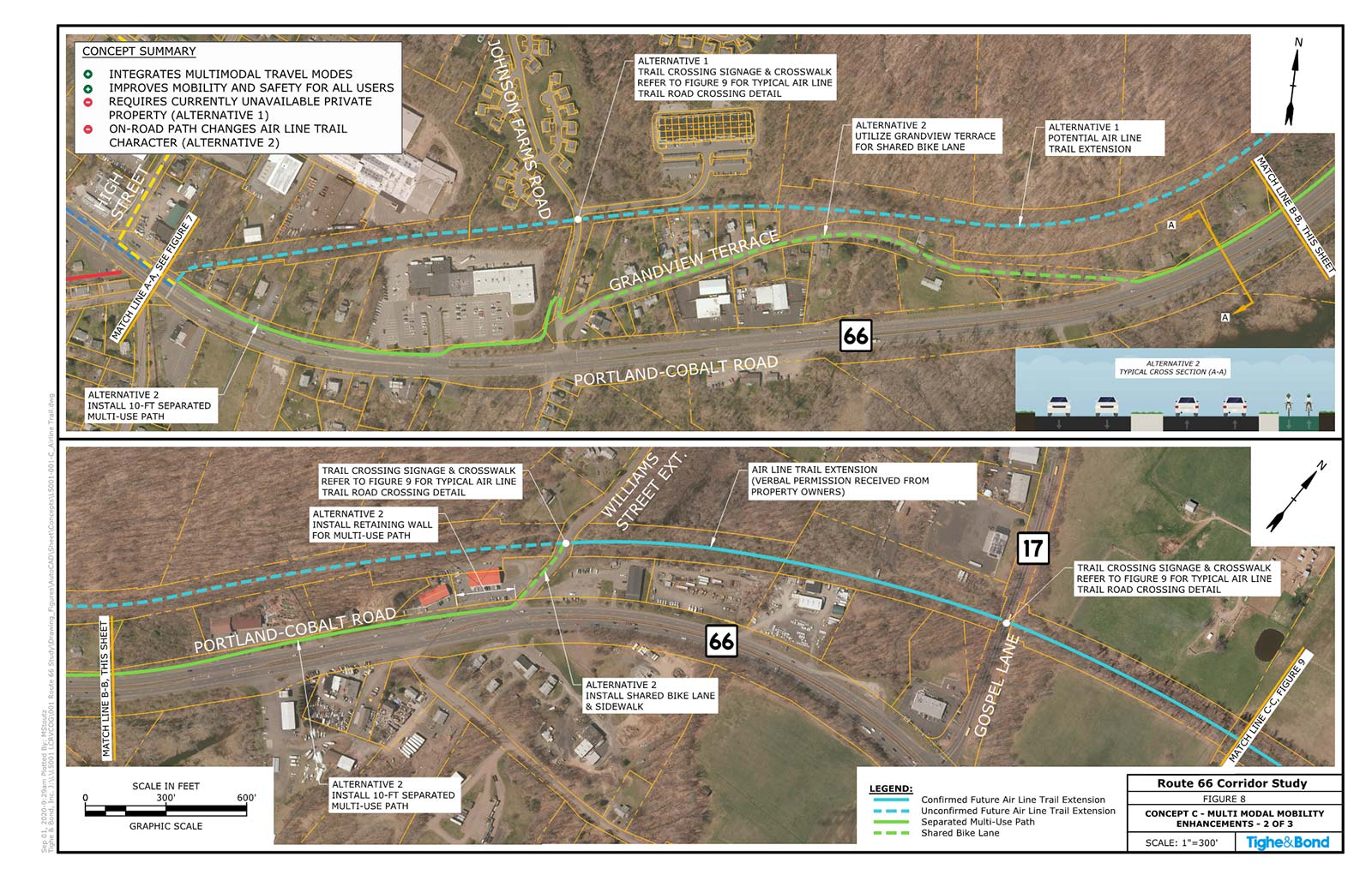 Multi-Modal Mobility Enhancements (Concept C). Route 66 Transportation Study, Portland and East Hampton, CT.